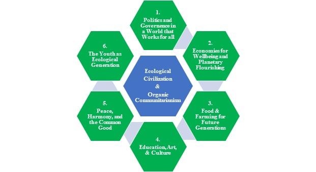 Conference Diagram